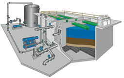 Leopold<sup>®</sup> elimi-NITE<sup>®</sup> Denitrification System